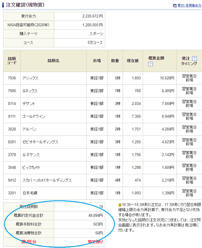 SBI証券テーマキラー注文画面と手数料