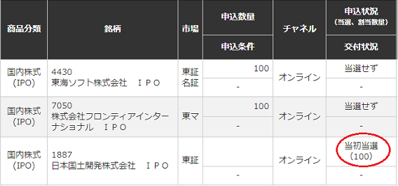 日本国土開発のIPO当選