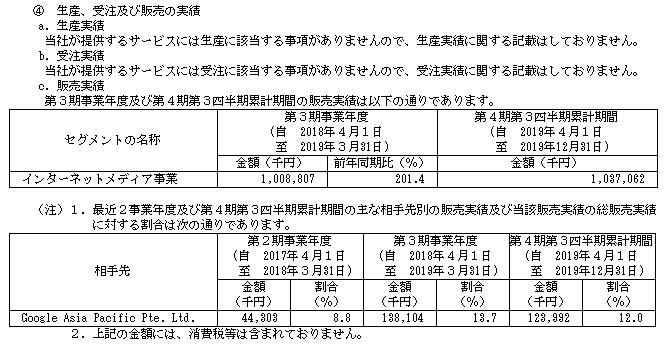 ロコガイドIPOの販売実績と取引先