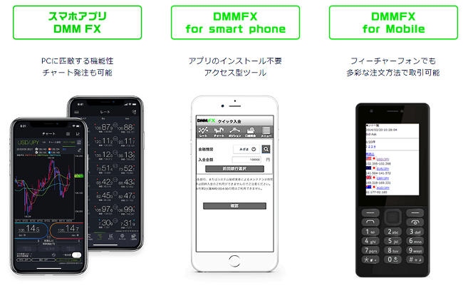 DMM FXスマートフォンアプリ