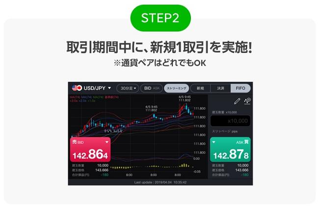 LINE FXの取引画面