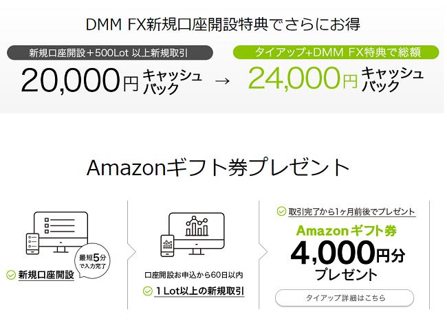 Amazonギフト券4,000円がDMM FX限定特典で貰える