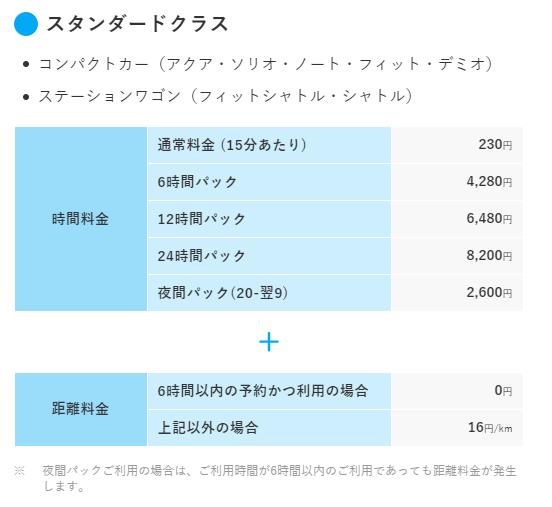 オリックスカーシェアリングのスタンダードクラス価格表