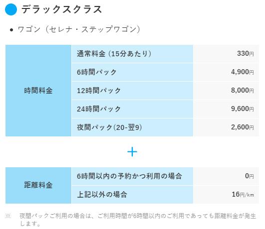 オリックスカーシェアリングのデラックスクラス価格表