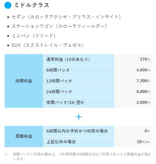 オリックスカーシェアリングのミドルクラス価格表