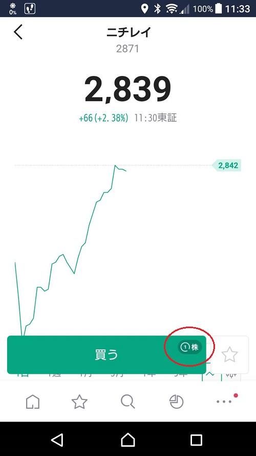 LINE証券の注文画面