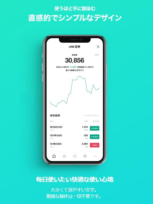 LINE証券の操作性が簡単