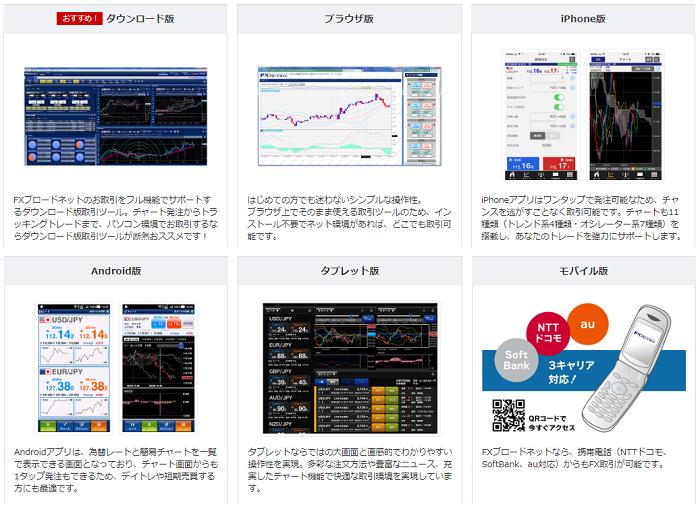 FXブロードネット取引ツール(アプリ)