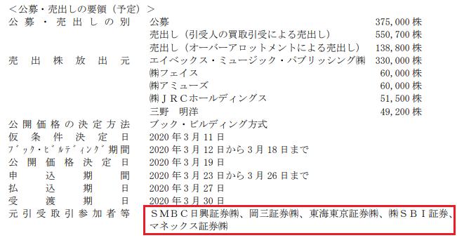 東京証券取引所の新規上場会社概要