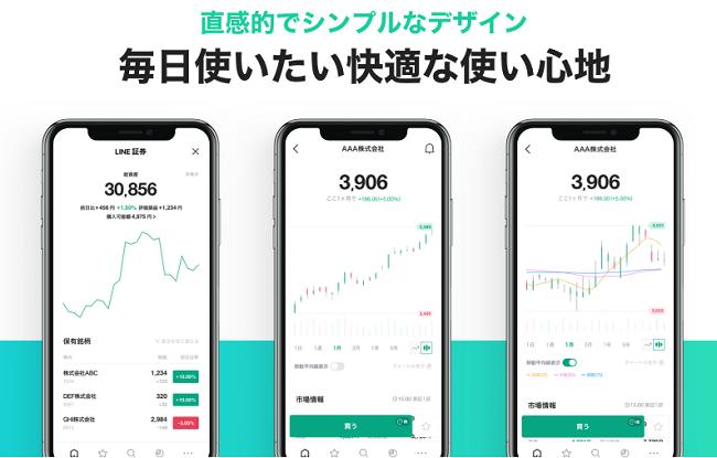 LINE証券アプリはシンプルで操作性がよい