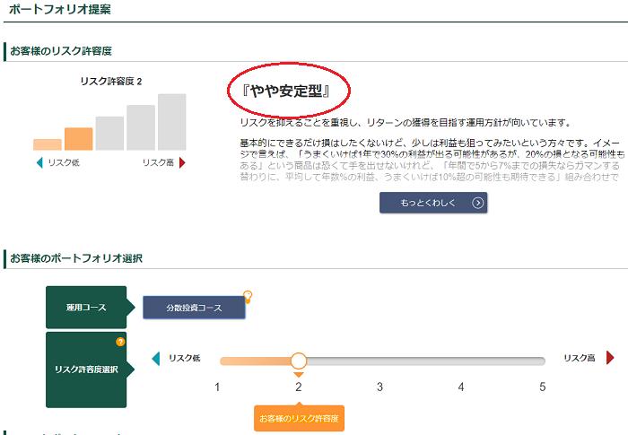 松井証券の投信工房の審査結果