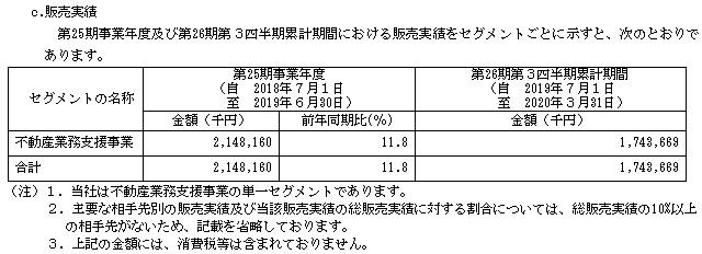 日本情報クリエイトの販売実績