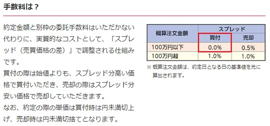 日興フロッギー(FROGGY)の売買手数料詳細