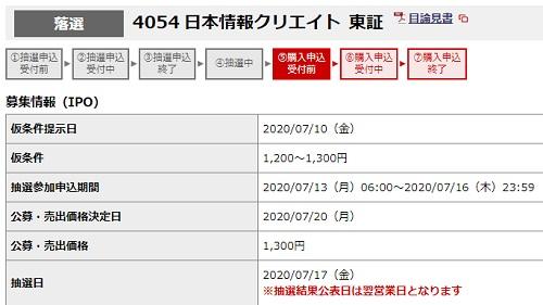 日本情報クリエイト抽選結果