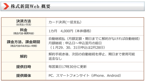 株式新聞Webの購読内容と料金