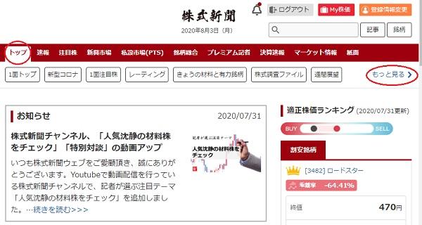 株式新聞WebのIPOカテゴリー(ニュース)