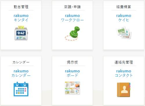 rakumo(ラクモ)IPOの評価