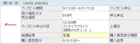 まぐまぐ(4059)IPO抽選結果