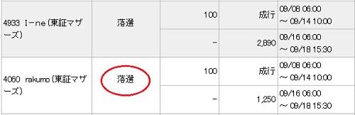 rakumo(ラクモ)みずほ証券抽選結果