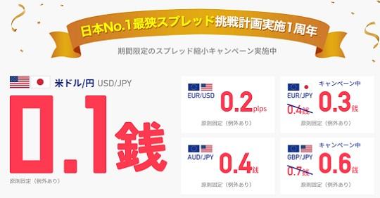 FXTFのスプレッドが日本NO.1