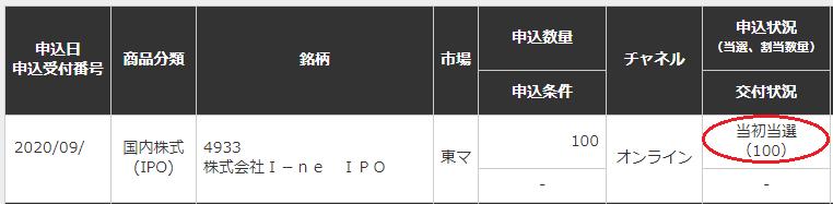 I-ne(アイエヌイー)IPO当選