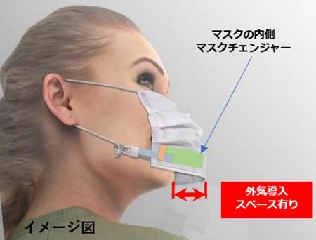 ソーシャルディスタンスマスク(適正地盤構造設計制作)