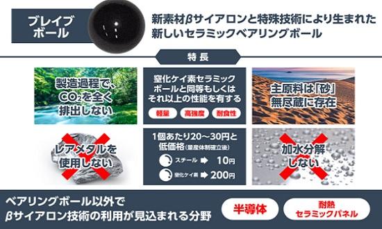 窒化ケイ素セラミックボール(ブレイブボール)