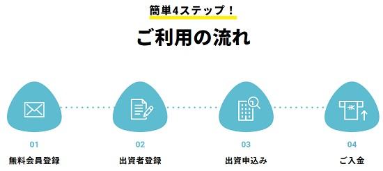 ONIGIRI Funding(おにぎりファンディング)口座開設の手順