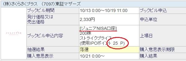 SBI証券ポイント利用抽選結果(当選・落選)