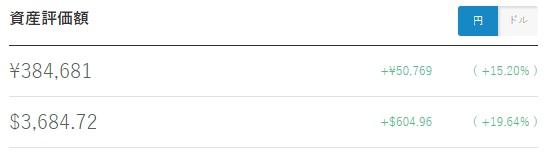 ウェルスナビ2020年11月27日資産運用結果