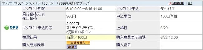 オムニ・プラス・システム・リミテッド (7699)SBI証券で当選
