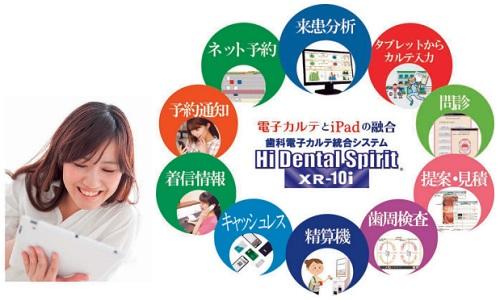 東和ハイシステム(4172)IPOの電子カルテ商品