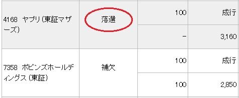ヤプリ(4168)IPO抽選結果