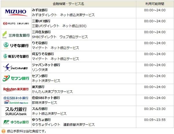 岡三オンライン証券のオンライン入金取扱い企業
