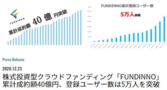 株式投資型クラウドファンディングの累計成約数と累計登録ユーザー数