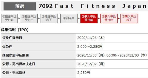 Fast Fitness Japan(7092)IPO抽選結果