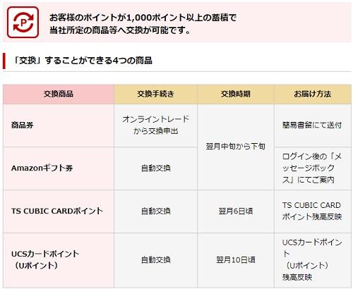 東海東京ポイントサービス