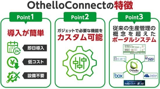 CMAのOthello Connect(オセロコネクト)の特徴