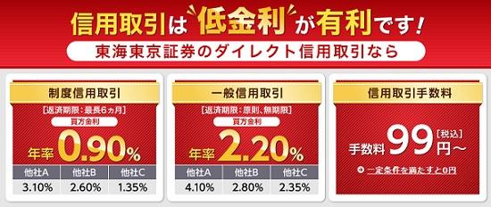東海東京証券のダイレクト信用取引金利