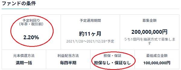 霞ヶ関キャピタルファンドの募集内容