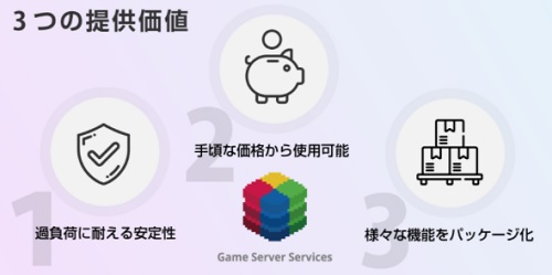 Game Server Servicesを利用するメリット