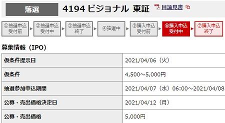 ビジョナル(4194)IPOの抽選結果