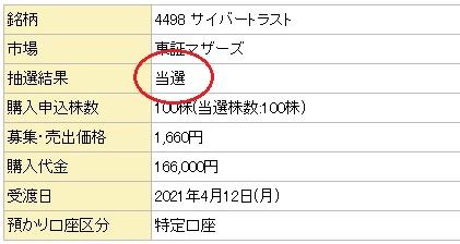 サイバートラスト(4498)IPO当選