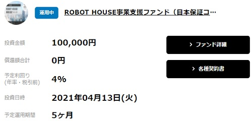 ROBOT HOUSE事業支援ファンド(日本保証コラボレーションファンド)
