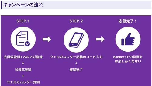 バンカーズ(Bankers)サイトリニューアル記念の詳細