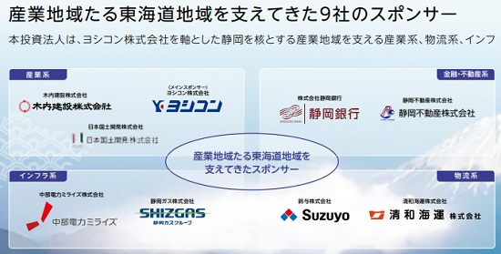 東海道リート投資法人(2989)IPOのスポンサー