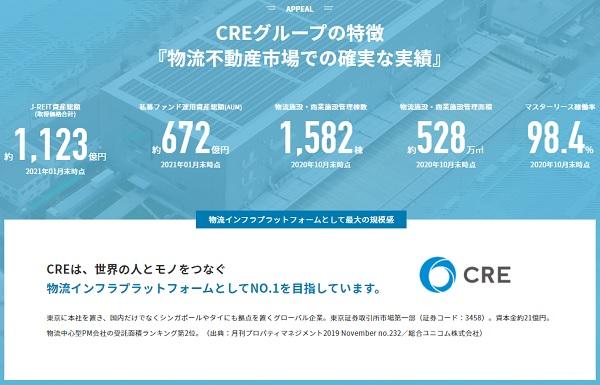 CREグループの特徴と実績