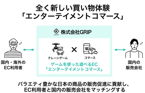 GRIP(グリップ)のクレーンゲームトーキョーだと新しい買い物体験ができる