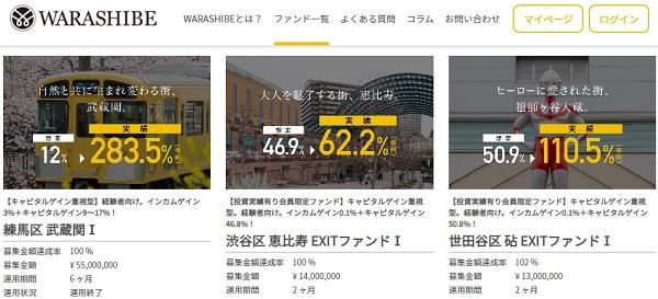 WARASHIBE(ワラシベ)に投資成功