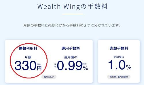 Wealth Wing(ウェルスウイング)の手数料詳細